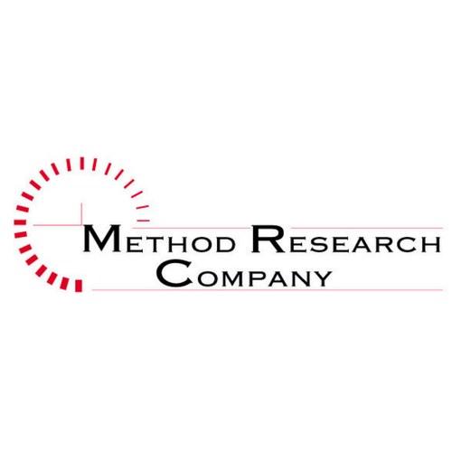 method research